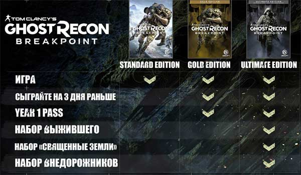 Разница в составе изданий Ghost Recon Breakpoint